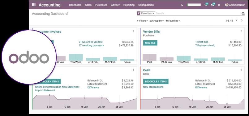 Odoo ERP : Aperçu de l'interface utilisateur